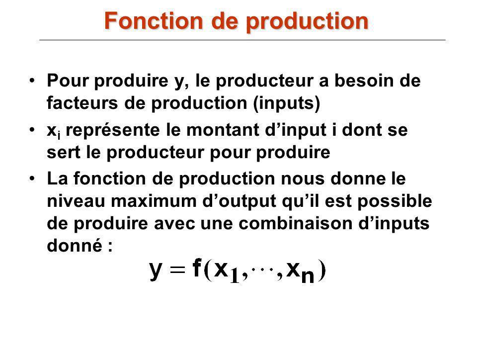 Pour produire y, le producteur a besoin de facteurs de production (inputs) x i représente le montant dinput i dont se sert le producteur pour produire