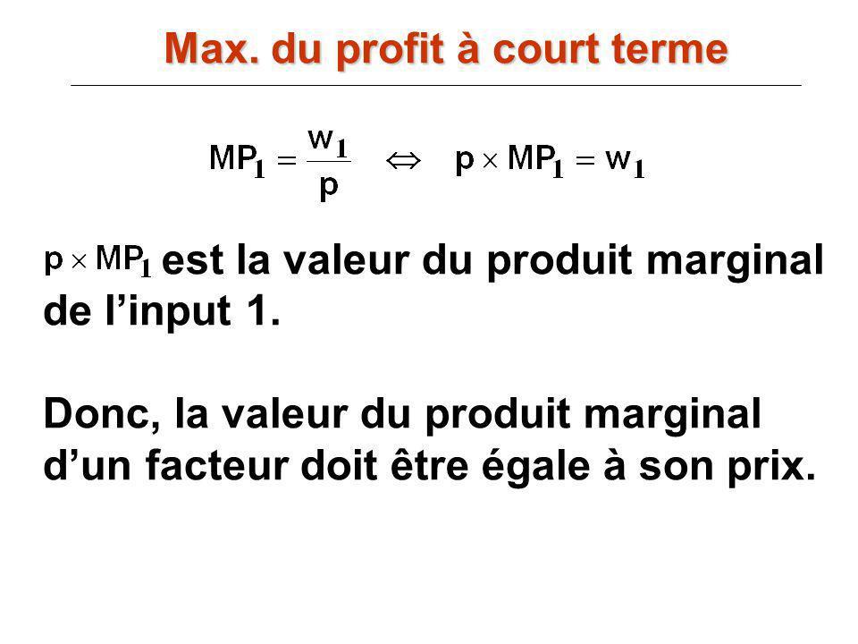 est la valeur du produit marginal de linput 1. Donc, la valeur du produit marginal dun facteur doit être égale à son prix. Max. du profit à court term