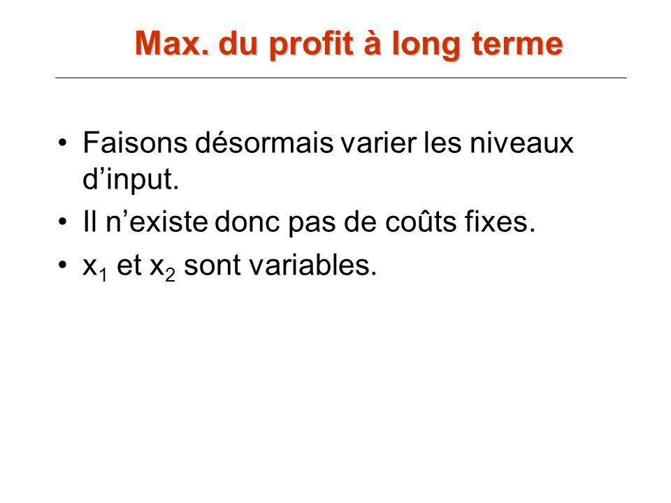 Faisons désormais varier les niveaux dinput. Il nexiste donc pas de coûts fixes. x 1 et x 2 sont variables. Max. du profit à long terme