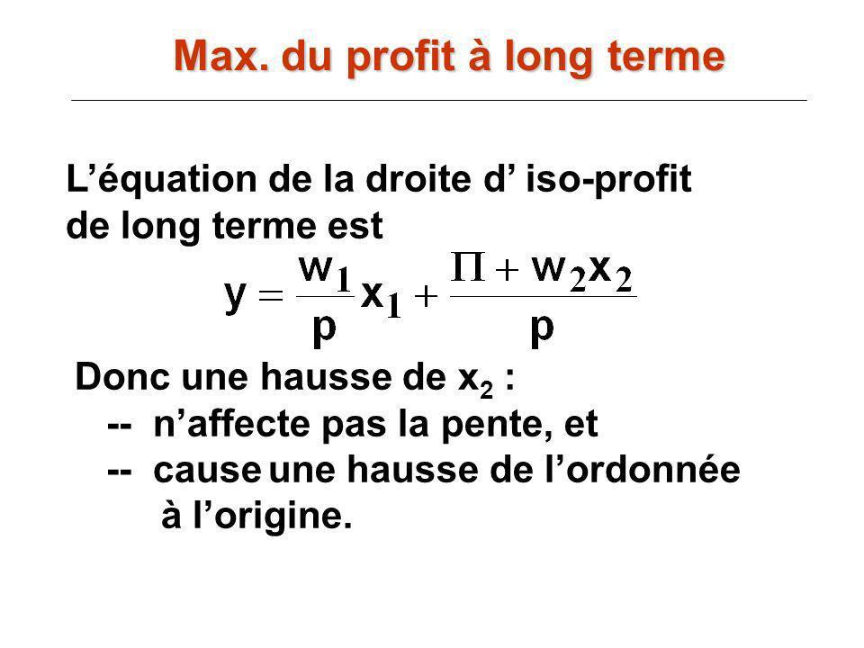 Léquation de la droite d iso-profit de long terme est Donc une hausse de x 2 : -- naffecte pas la pente, et -- cause une hausse de lordonnée à lorigin