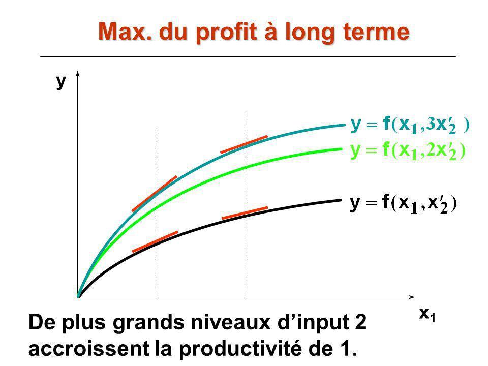 x1x1 y De plus grands niveaux dinput 2 accroissent la productivité de 1. Max. du profit à long terme