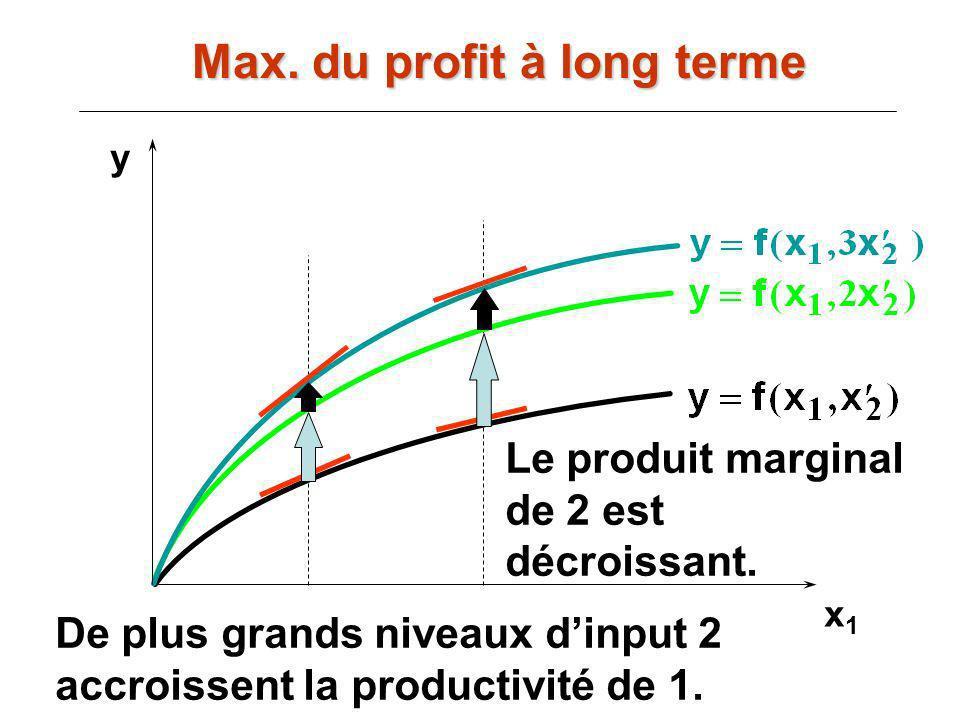 x1x1 y De plus grands niveaux dinput 2 accroissent la productivité de 1. Le produit marginal de 2 est décroissant. Max. du profit à long terme