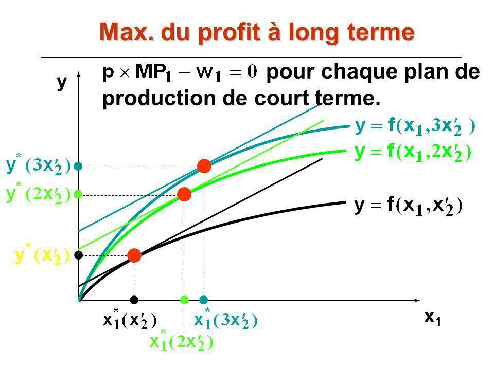 x1x1 y pour chaque plan de production de court terme. Max. du profit à long terme