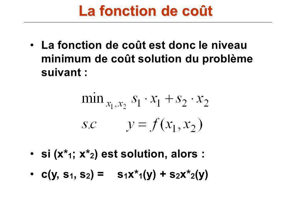 III.B) La fonction de coût : La fonction de coût est donc le niveau minimum de coût solution du problème suivant : si (x* 1 ; x* 2 ) est solution, alo