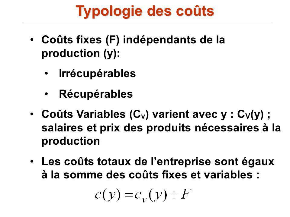 III.B) La fonction de coût : Coûts fixes (F) indépendants de la production (y): Irrécupérables Récupérables Coûts Variables (C v ) varient avec y : C