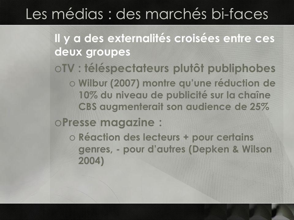 Les médias : des marchés bi-faces Il y a des externalités croisées entre ces deux groupes o TV : téléspectateurs plutôt publiphobes o Wilbur (2007) mo