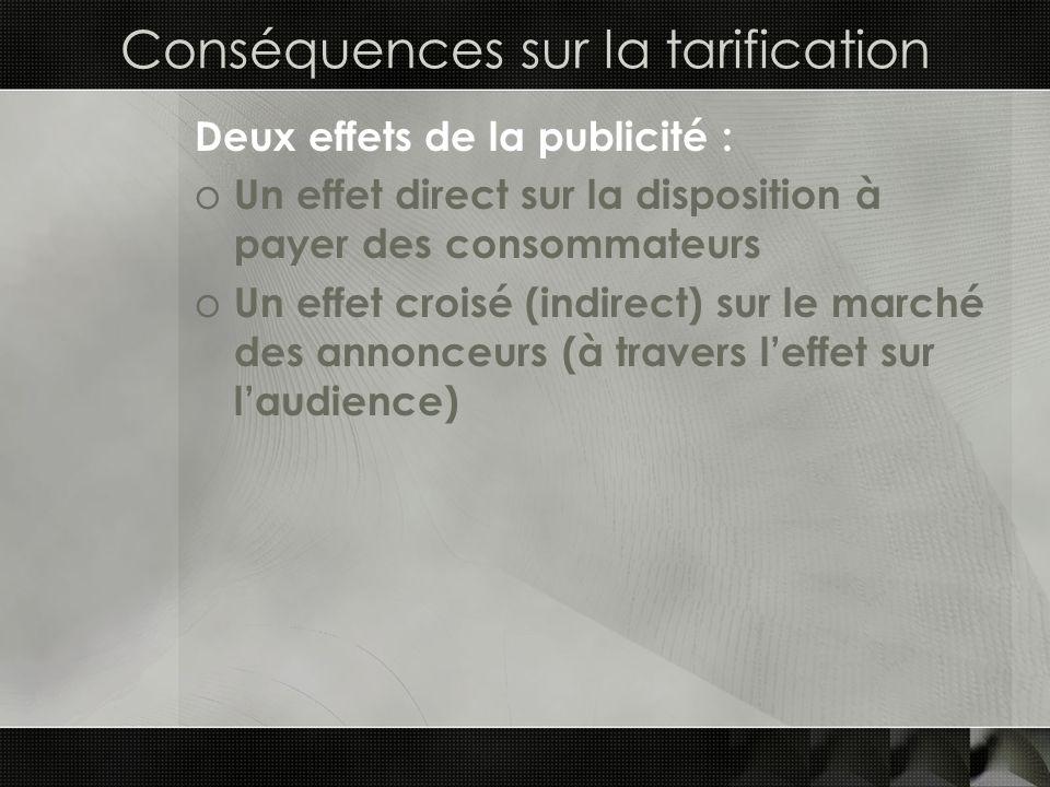 Conséquences sur la tarification Deux effets de la publicité : o Un effet direct sur la disposition à payer des consommateurs o Un effet croisé (indir