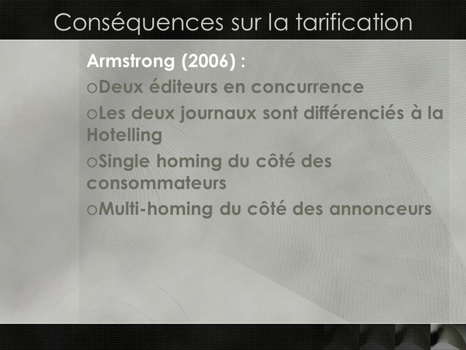 Conséquences sur la tarification Armstrong (2006) : o Deux éditeurs en concurrence o Les deux journaux sont différenciés à la Hotelling o Single homin