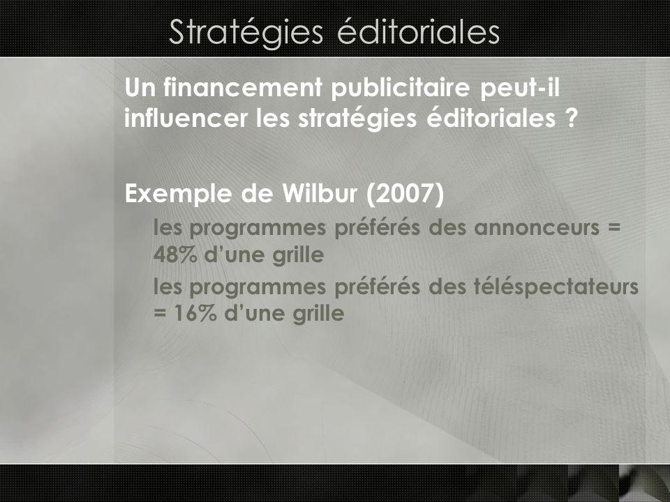 Stratégies éditoriales Un financement publicitaire peut-il influencer les stratégies éditoriales ? Exemple de Wilbur (2007) les programmes préférés de