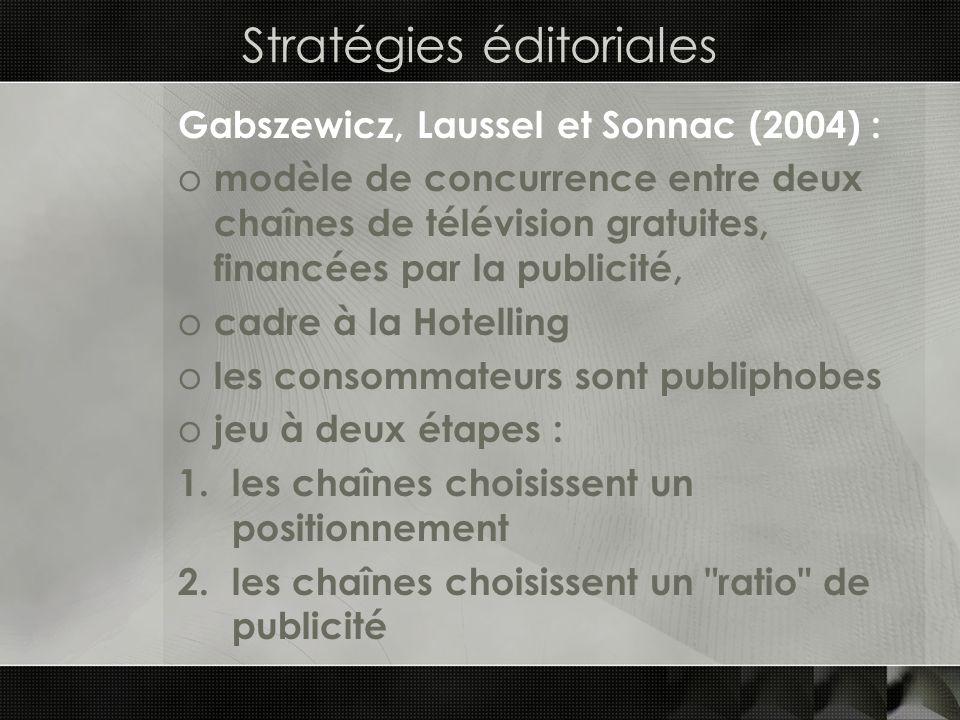 Stratégies éditoriales Gabszewicz, Laussel et Sonnac (2004) : o modèle de concurrence entre deux chaînes de télévision gratuites, financées par la pub