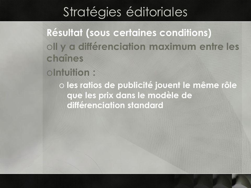 Stratégies éditoriales Résultat (sous certaines conditions) o ll y a différenciation maximum entre les chaînes o Intuition : o les ratios de publicité