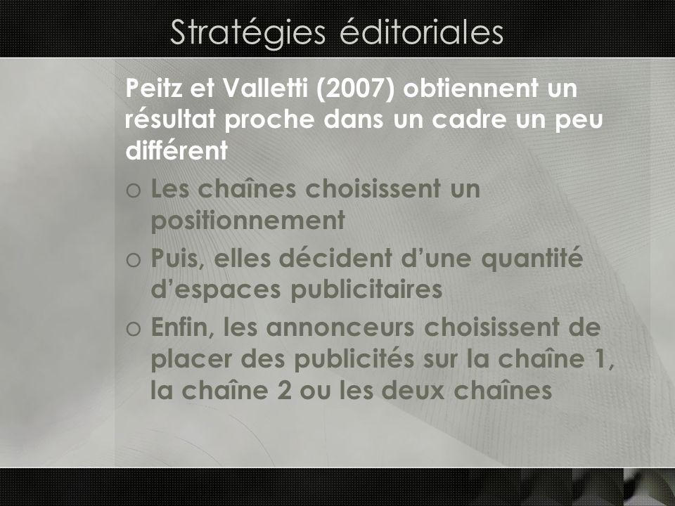 Stratégies éditoriales Peitz et Valletti (2007) obtiennent un résultat proche dans un cadre un peu différent o Les chaînes choisissent un positionneme