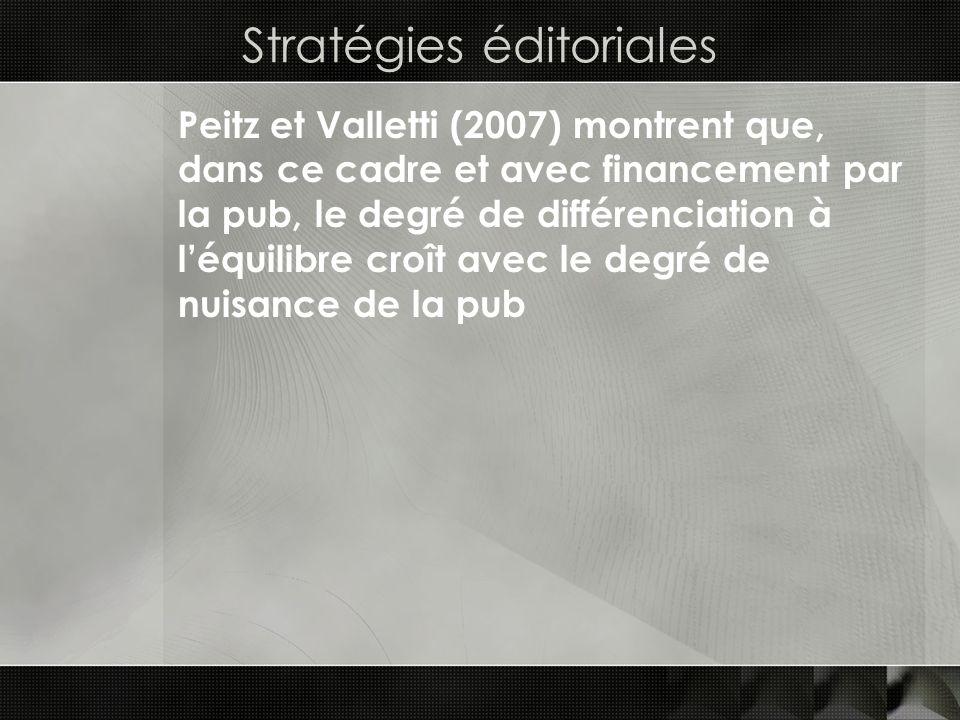 Stratégies éditoriales Peitz et Valletti (2007) montrent que, dans ce cadre et avec financement par la pub, le degré de différenciation à léquilibre c
