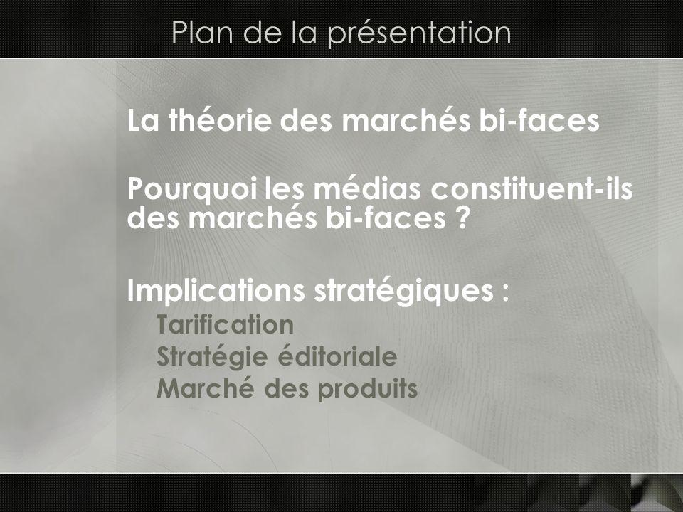 Plan de la présentation La théorie des marchés bi-faces Pourquoi les médias constituent-ils des marchés bi-faces ? Implications stratégiques : Tarific