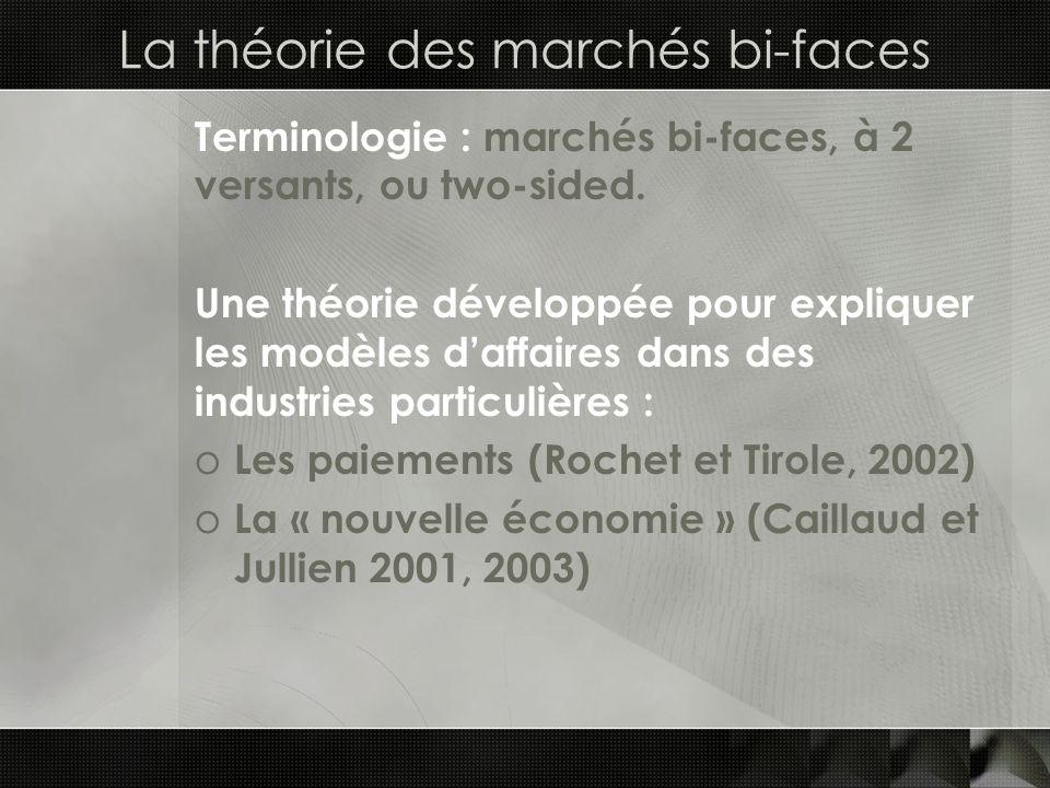 La théorie des marchés bi-faces Terminologie : marchés bi-faces, à 2 versants, ou two-sided. Une théorie développée pour expliquer les modèles daffair