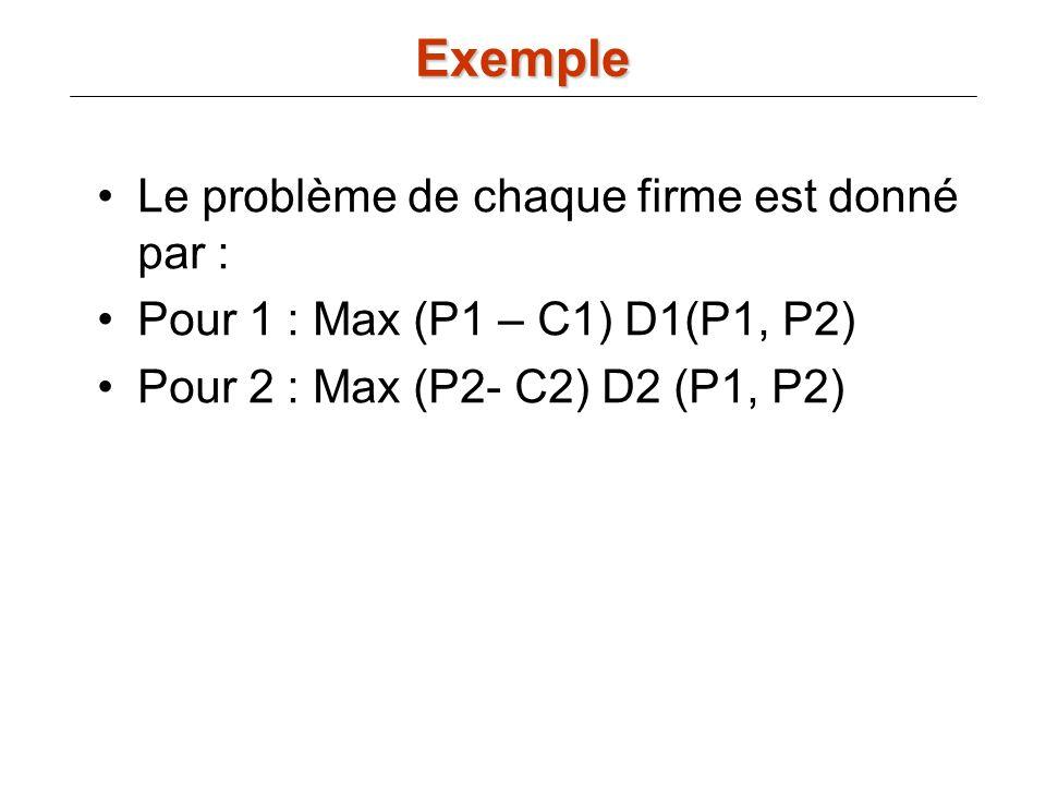 Le problème de chaque firme est donné par : Pour 1 : Max (P1 – C1) D1(P1, P2) Pour 2 : Max (P2- C2) D2 (P1, P2)Exemple