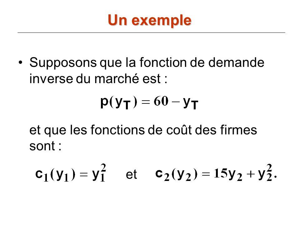 Supposons que la fonction de demande inverse du marché est : et que les fonctions de coût des firmes sont : et Un exemple