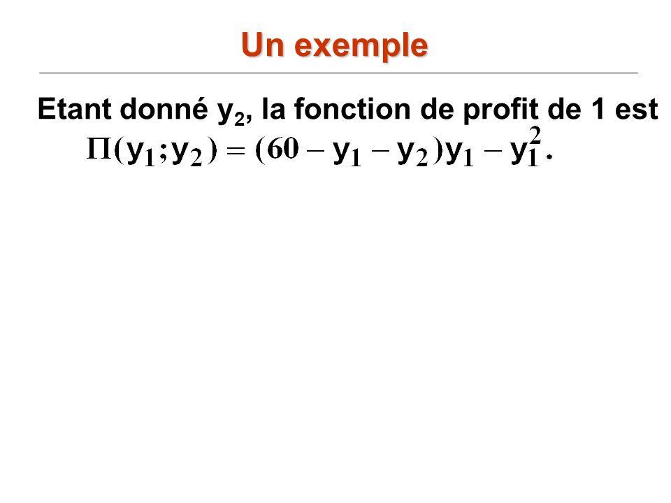 Etant donné y 2, la fonction de profit de 1 est Un exemple