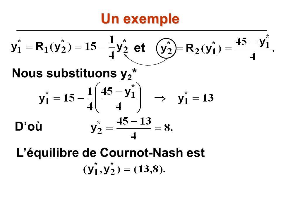 et Nous substituons y 2 * Doù Léquilibre de Cournot-Nash est Un exemple