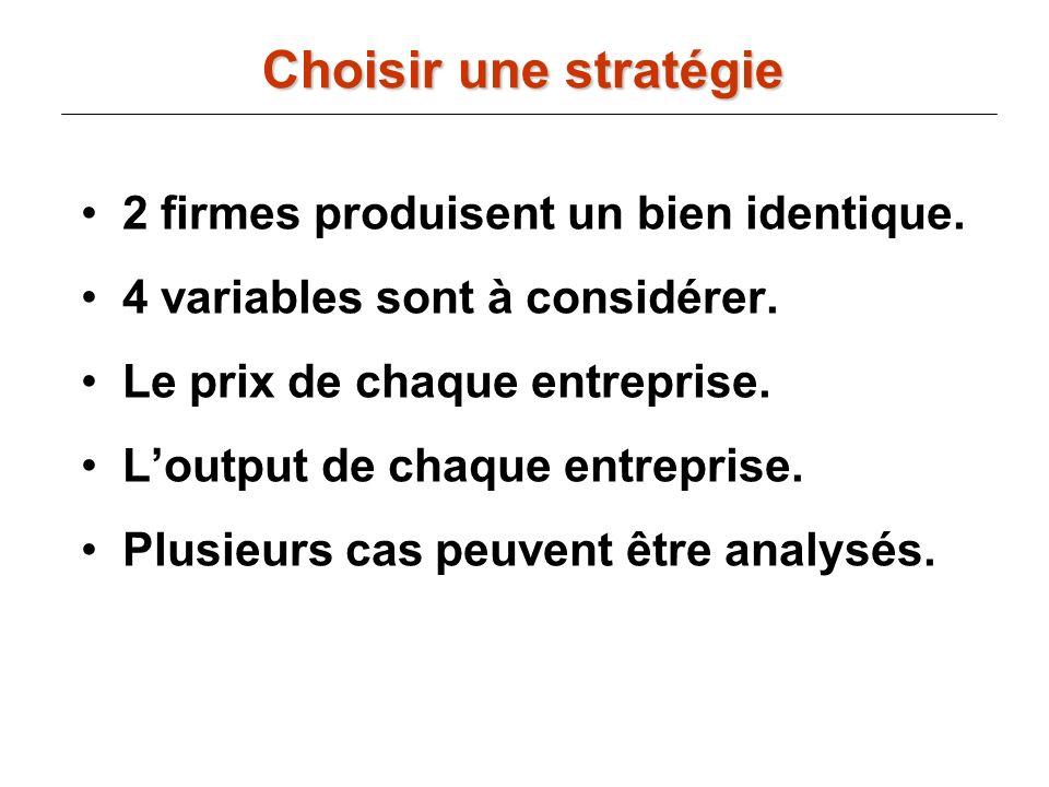 Choisir une stratégie 2 firmes produisent un bien identique. 4 variables sont à considérer. Le prix de chaque entreprise. Loutput de chaque entreprise