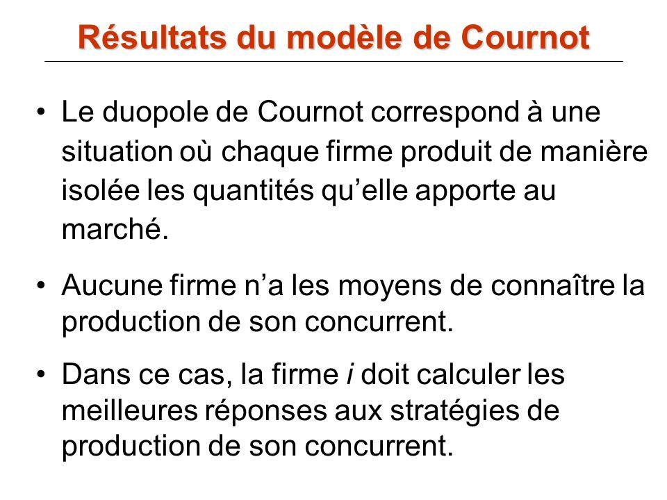 Le duopole de Cournot correspond à une situation où chaque firme produit de manière isolée les quantités quelle apporte au marché. Aucune firme na les