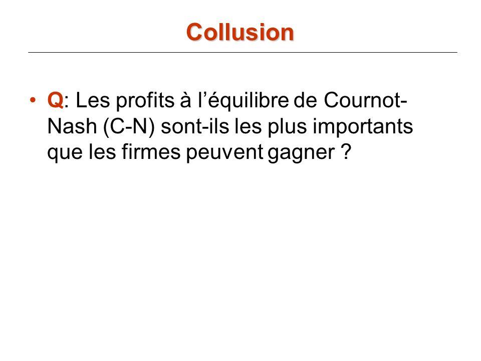 Q: Les profits à léquilibre de Cournot- Nash (C-N) sont-ils les plus importants que les firmes peuvent gagner ? Collusion
