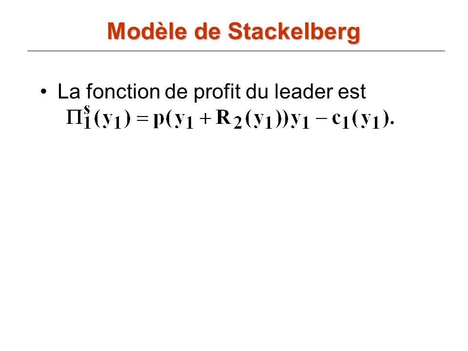 La fonction de profit du leader est Modèle de Stackelberg