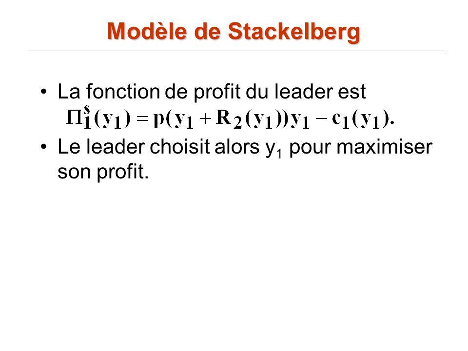 La fonction de profit du leader est Le leader choisit alors y 1 pour maximiser son profit. Modèle de Stackelberg