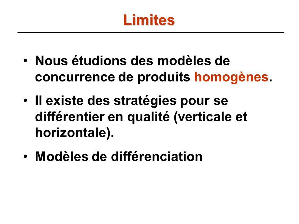 Limites Nous étudions des modèles de concurrence de produits homogènes. Il existe des stratégies pour se différentier en qualité (verticale et horizon