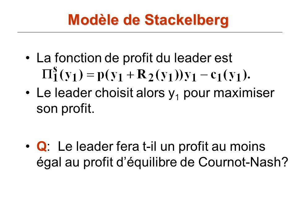 La fonction de profit du leader est Le leader choisit alors y 1 pour maximiser son profit. Q: Le leader fera t-il un profit au moins égal au profit dé