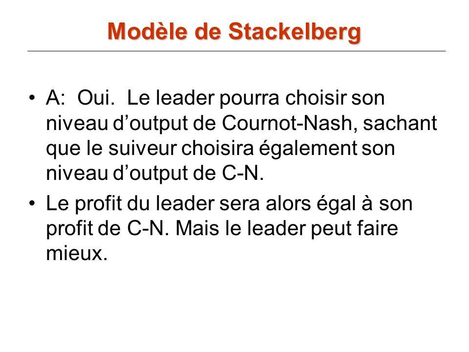 A: Oui. Le leader pourra choisir son niveau doutput de Cournot-Nash, sachant que le suiveur choisira également son niveau doutput de C-N. Le profit du
