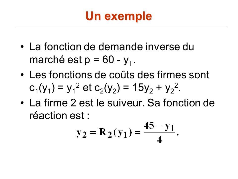 La fonction de demande inverse du marché est p = 60 - y T. Les fonctions de coûts des firmes sont c 1 (y 1 ) = y 1 2 et c 2 (y 2 ) = 15y 2 + y 2 2. La