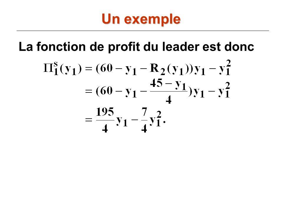 La fonction de profit du leader est donc Un exemple