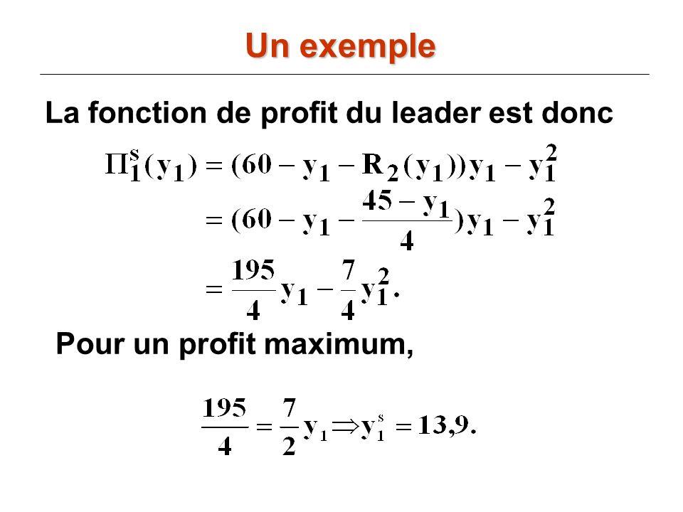 La fonction de profit du leader est donc Pour un profit maximum, Un exemple