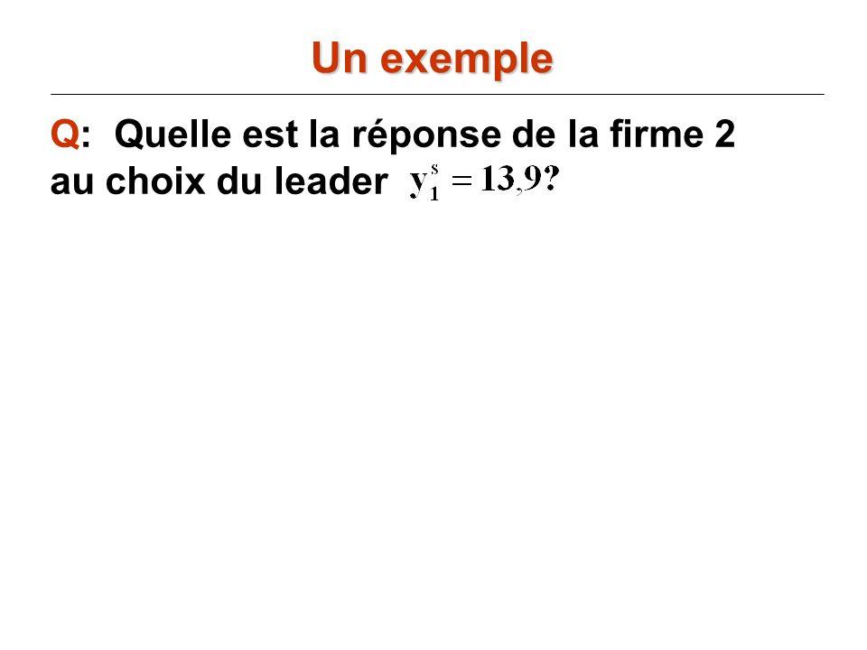 Q: Quelle est la réponse de la firme 2 au choix du leader Un exemple