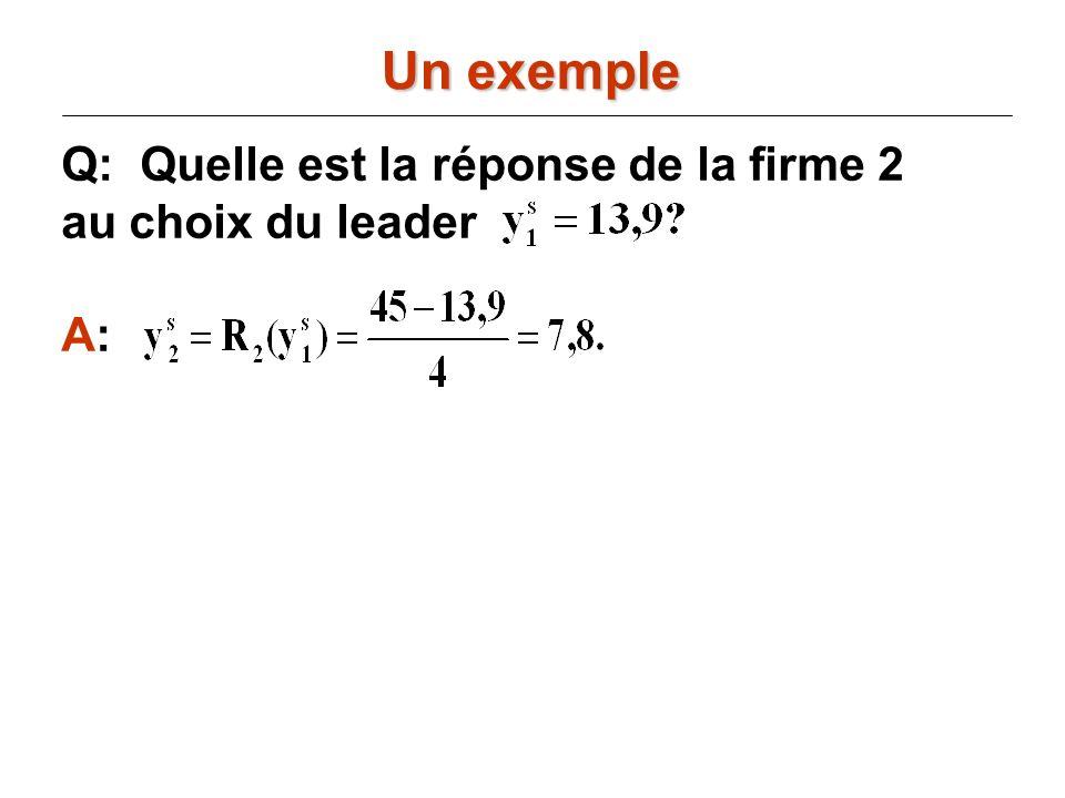 Q: Quelle est la réponse de la firme 2 au choix du leader A: Un exemple