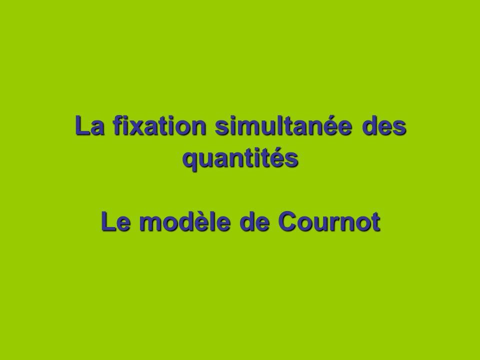 De même, étant donné le niveau doutput y 1 de la firme 1, la fonction de profit de 2 est : Et la valeur de y 2 qui max le profit est La solution, y 2 = R 2 (y 1 ), est la réaction de Cournot-Nash de la firme 2 à y 1.