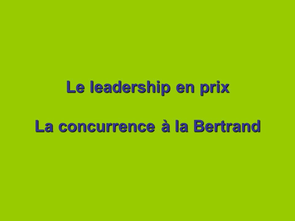 Le leadership en prix La concurrence à la Bertrand