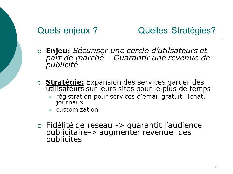 11 Quels enjeux ? Quelles Stratégies? Enjeu: Sécuriser une cercle dutilsateurs et part de marché – Guarantir une revenue de publicité Stratégie: Expan