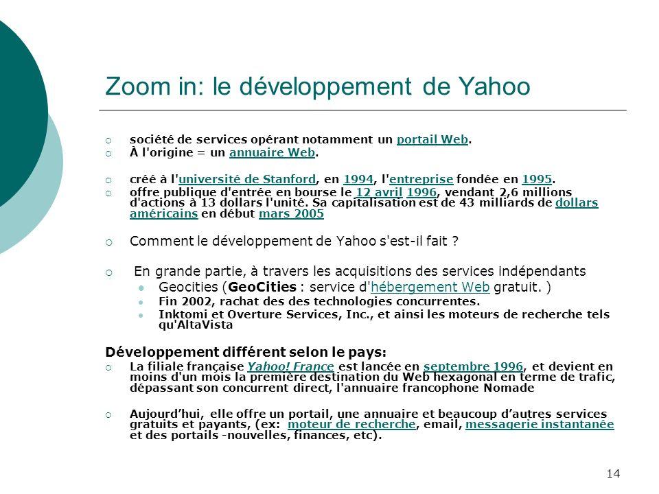 14 Zoom in: le développement de Yahoo société de services opérant notamment un portail Web.portail Web À l origine = un annuaire Web.annuaire Web créé à l université de Stanford, en 1994, l entreprise fondée en 1995.université de Stanford1994entreprise1995 offre publique d entrée en bourse le 12 avril 1996, vendant 2,6 millions d actions à 13 dollars l unité.