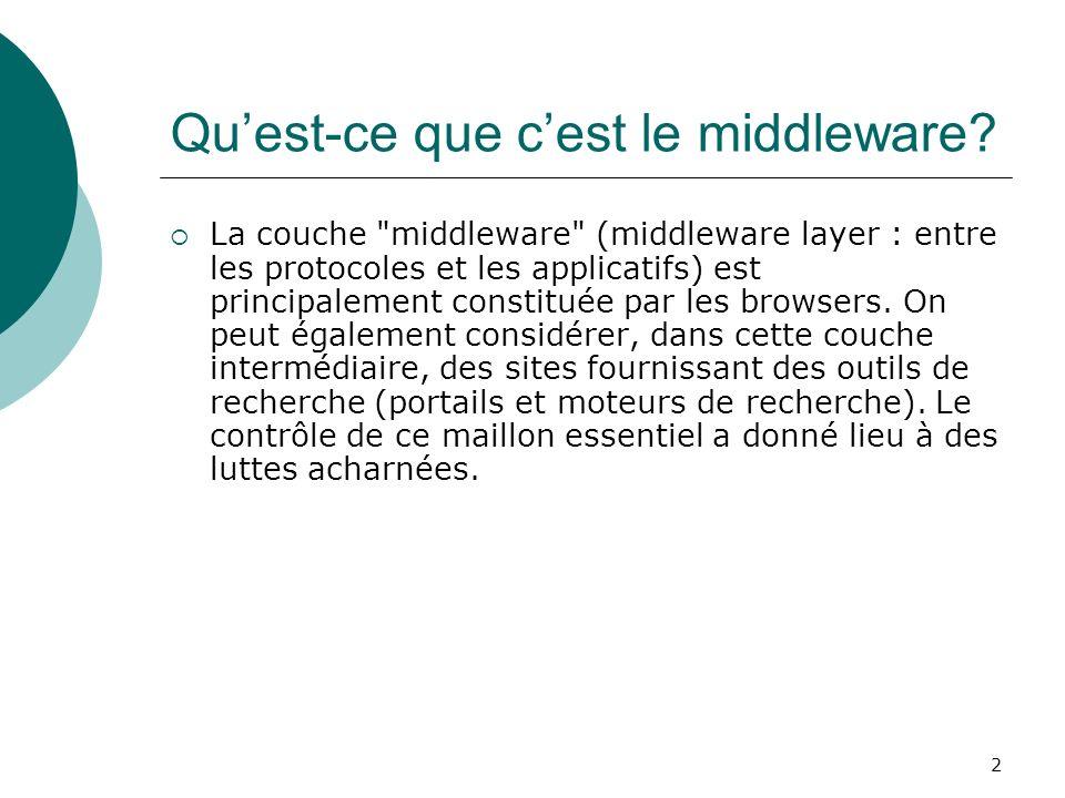 2 Quest-ce que cest le middleware? La couche