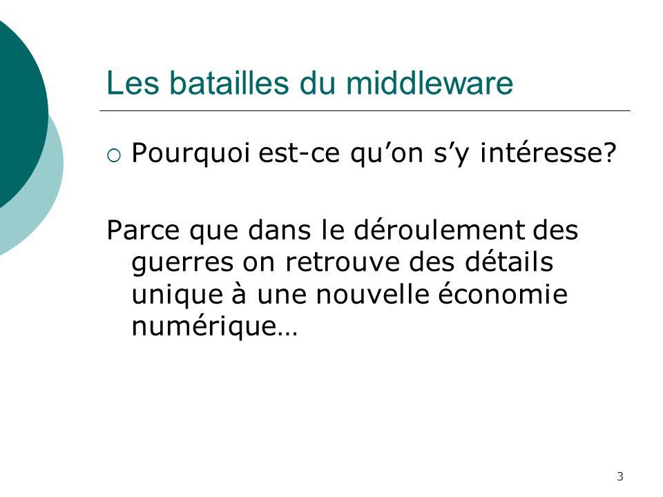 3 Les batailles du middleware Pourquoi est-ce quon sy intéresse.