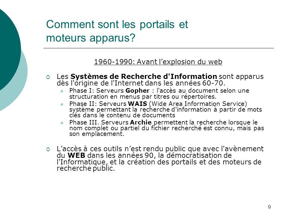 9 Comment sont les portails et moteurs apparus? 1960-1990: Avant lexplosion du web Les Systèmes de Recherche d'Information sont apparus dès l'origine