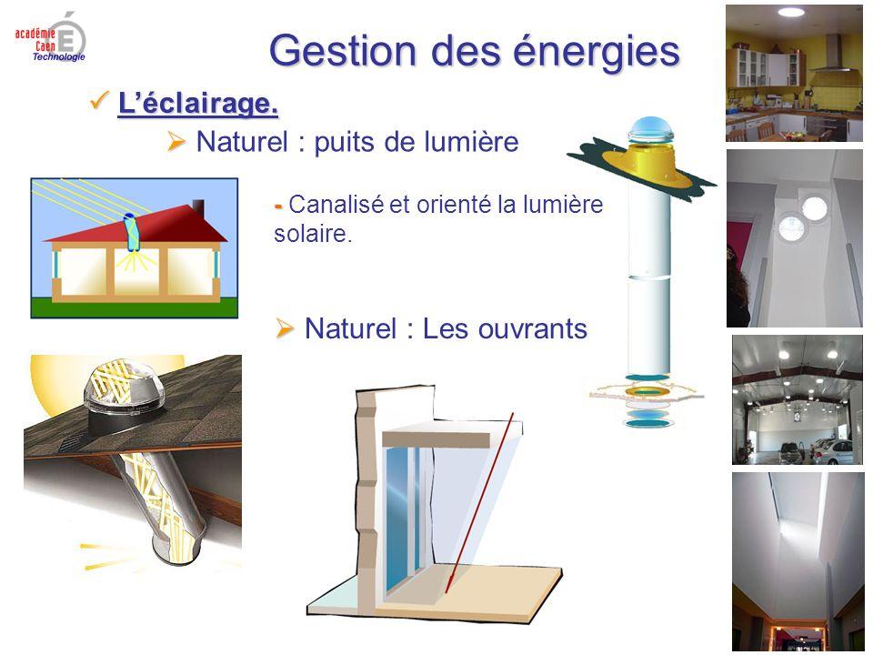 Gestion des énergies Naturel : puits de lumière Léclairage. Léclairage. - - Canalisé et orienté la lumière solaire. Naturel : Les ouvrants