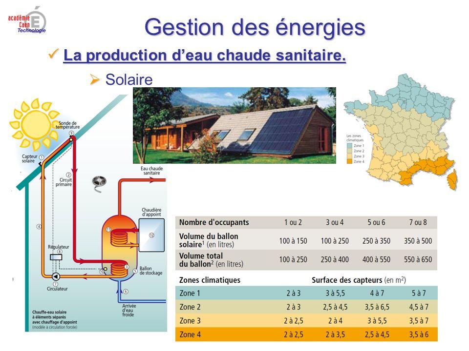 Gestion des énergies Solaire La production deau chaude sanitaire. La production deau chaude sanitaire.