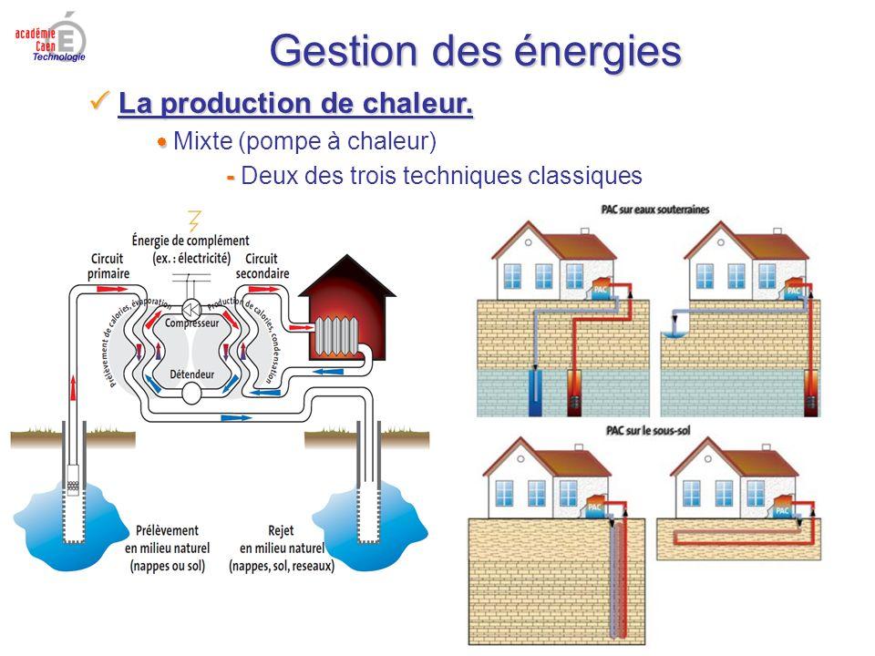 Gestion des énergies La production de chaleur. La production de chaleur. Mixte (pompe à chaleur) - - Deux des trois techniques classiques