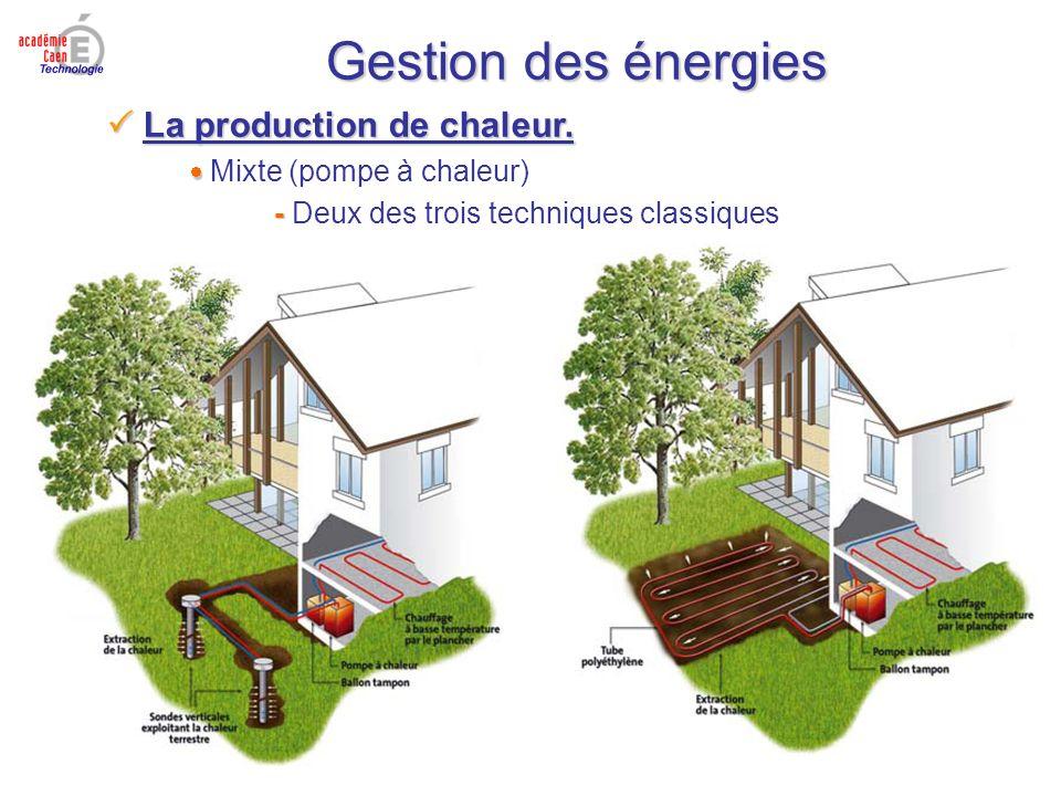 Gestion des énergies Mixte (pompe à chaleur) - - Deux des trois techniques classiques La production de chaleur. La production de chaleur.