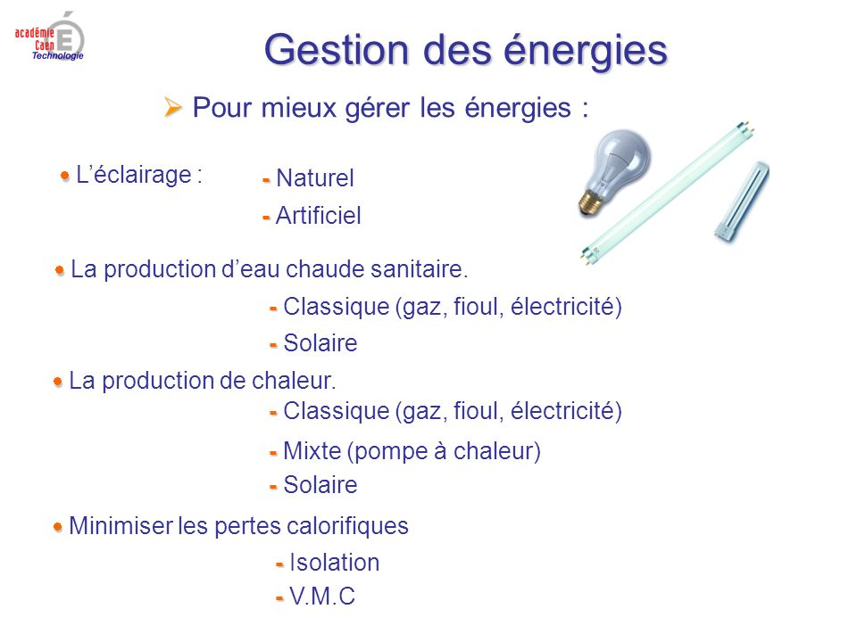 Gestion des énergies Pour mieux gérer les énergies : Léclairage : - - Naturel - - Artificiel La production deau chaude sanitaire. La production de cha