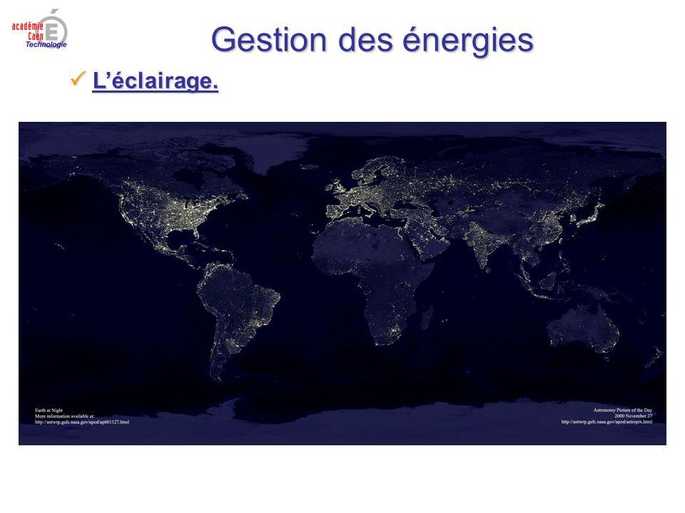 Gestion des énergies Léclairage. Léclairage. Artificiel Le bilan des lampes à incandescence :