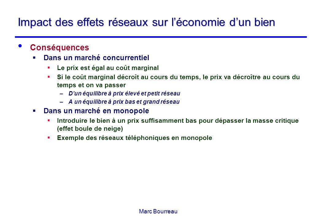 Marc Bourreau Impact des effets réseaux sur léconomie dun bien Conséquences Dans un marché concurrentiel Le prix est égal au coût marginal Si le coût